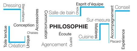 Cuisiniste sur mesure Ancenis, Nantes et Angers